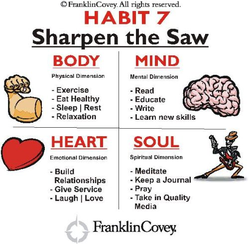 Habit 7 Sharpen The Saw - Lessons - Tes Teach