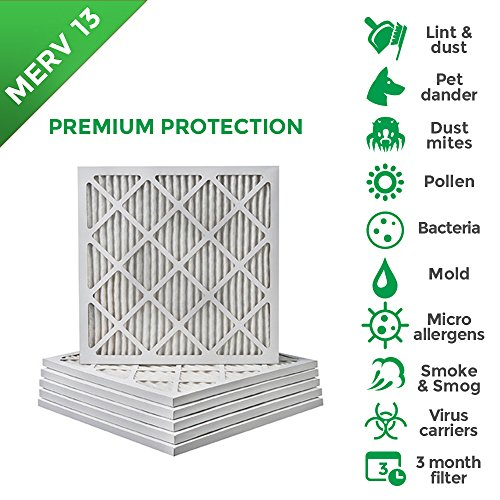 25x25x1 MERV 13 (MPR 2200) Pleated AC Furnace Air Filters. Box of 6 (Tier 1 Furnace Filter compare prices)
