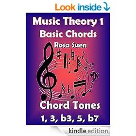 Music Theory 1 - Basic Chords - Chord Tones 1, 3, b3, 5, b7: Learn Piano Chords - Beginners (Learn Basic Music Theory)