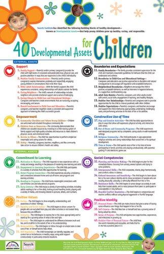 40 Developmental Assets Poster / Preschool (Spanish Edition)