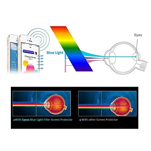 cyxus harmful blue light filter uv ray block guard. Black Bedroom Furniture Sets. Home Design Ideas