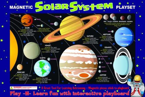 Imagen de Rompecabezas del Sistema Solar magnética