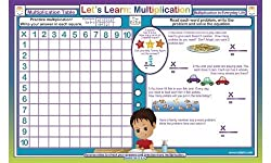 Multiplication Activity Placemat