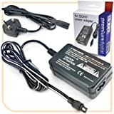 PremiumDigital Sony HDR-TD10 Replacement AC Power Adapter