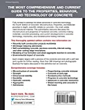 Concrete: Microstructure Properties and Materials