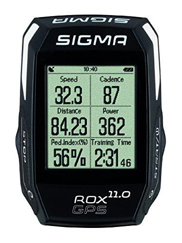 Buy Sigma Pro Now!