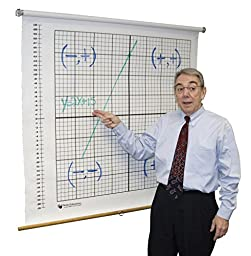 Delta Education Dry-Erase Pull-Down Wall Graph