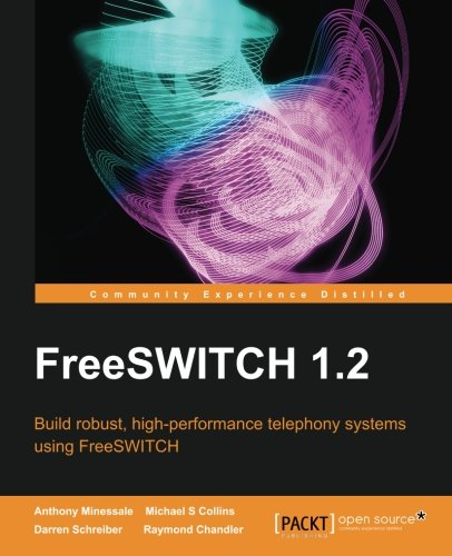 FreeSWITCH 1.2