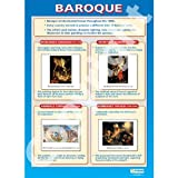 Baroque Art Educational Wall ChartPoster in laminated paper A1 850mm x 594mm