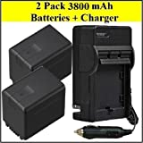 Big Mike'S Panasonic Sdr-H85 Sdr-H100 Camcorder Battery & Battery Charger Kit Includes Qty 2 Vw-Vbk360 Batteries + Ac/Dc Battery Charger + Lcd Screen Protectors + Micro Fiber Cleaning Cloth