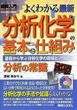 図解入門 よくわかる最新分析化学の基本と仕組み (How‐nual Visual Guide Book)