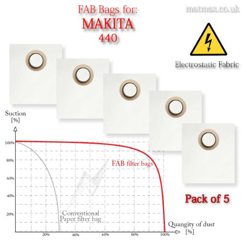 MAKITA 440 Dust / Filter Bags - 3 Times More Efficient Replacement