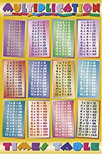 Ducatif pour enfant table multiplication times affiche papier poster mesure 91 5 x 61 cm - Logiciel educatif tables de multiplication ...