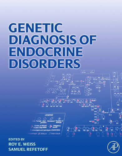 Genetic Diagnosis of Endocrine Disorders (Metabolism Type Test compare prices)