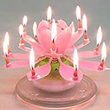 Boboshop The Amazing Happy Birthday Candle Holder