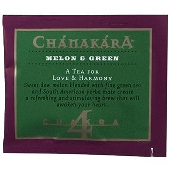Chanakara Melon and Green Tea