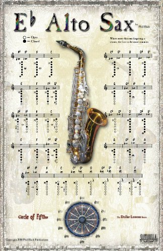 Alto Saxophone Chromatic Scale
