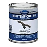 Eastwood Factory Gray High Temperature Exhaust Coating Kit