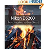 Neil van Niekerk - Off-Camera Flash Techniques for Digital Photographers