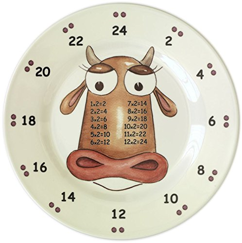 The Multiples Times Table Dinnerware Madame Two Moos 9 inch Melamine Plate