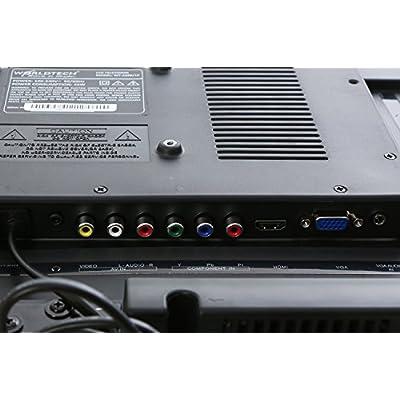 WORLDTECH WT-2288 22 inches Full HD Super Slim LED TV (Black)