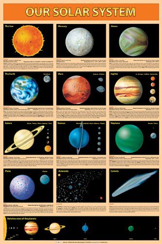 the colors of the planets in solar system - photo #20