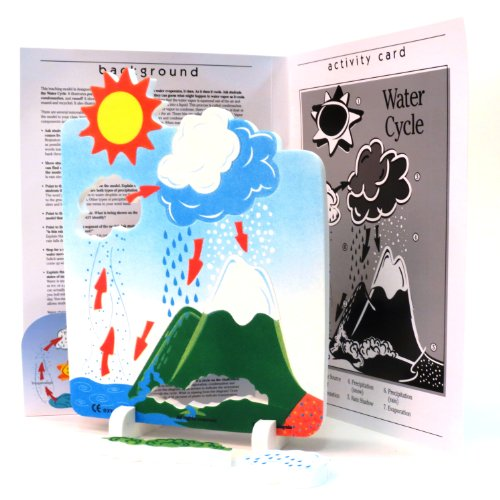ETA hand2mind Water Cycle Soft Foam Model (Water Cycle Model compare prices)