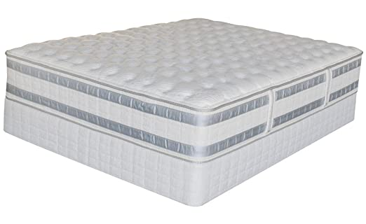 Get The Best Price For Sleep Master 8-Inch Tight Top Pocketed Spring Mattress, Queen