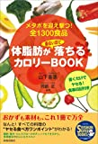体脂肪が面白いほど落ちる カロリーBOOK (SEISHUN SUPER BOOKS) (商品イメージ)
