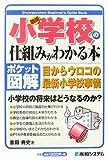 ポケット図解 最新小学校の仕組みがわかる本 (Shuwasystem Beginner's Guide Book) [単行本] / 吉田 典史 (著); 秀和システム (刊)