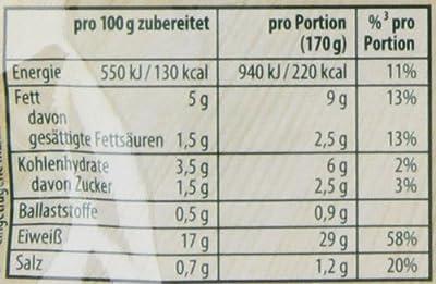 Knorr Fix für Gyros Geschnetzeltes, 12er Pack (12 x 40 g) von Knorr bei Gewürze Shop
