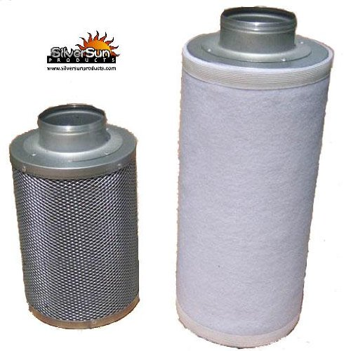 Buy Low Price Bionet Carbon Amp Zeolite Air Purifier Filter