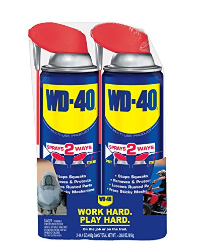 Buy Wd 40 Now!