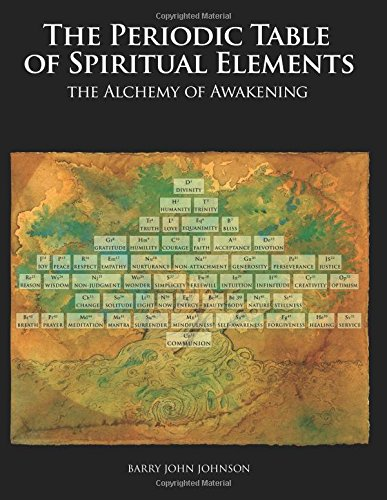 Periodic Table of Spiritual Elements