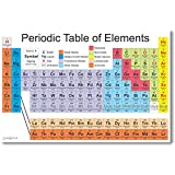 Periodic Table of the Elements - Science Chemistry Classroom Poster