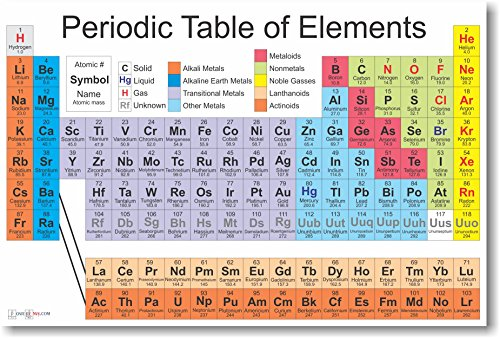 Periodic Table of the Elements - Science Chemistry Classroom Poster (Table Of Elements Chart compare prices)