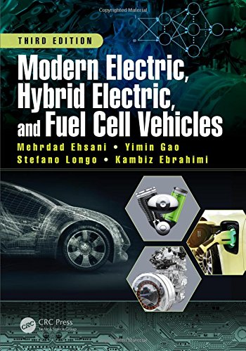 Buy Hybrid Vehicles Now!