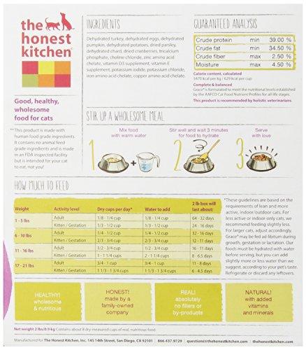 The Honest Kitchen Cyber Monday Sale