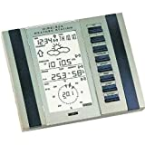 TechnoLine WS-2300 weather station with data processing