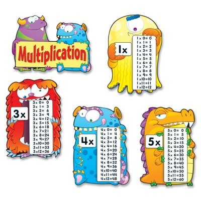 Best Price Carson Dellosa Multiplication Fact Monsters Bulletin Board Set (110106)