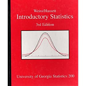 University Of Georgia Statistics | RM.