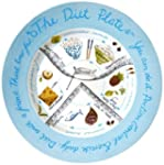 The Diet Plate Female Diet Plate