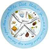 The Diet Plate Female Diet Plateby Trade Diet Plate Ltd