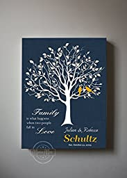 MuralMax - Custom Family Tree, When Two People Fall In Love, Stretched Canvas Wall Art, Wedding & Anniversary Gifts, Unique Wall Decor, Color, Navy Masterpiece -30-DAY Money Back Guarantee, Size 16x20