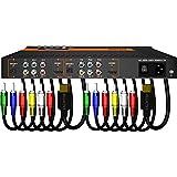 HDMI Cable TV QAM Modulator & IPTV Server 2 Ch