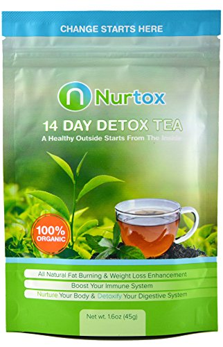 Nurtox: The Best Detox Tea on Amazon-