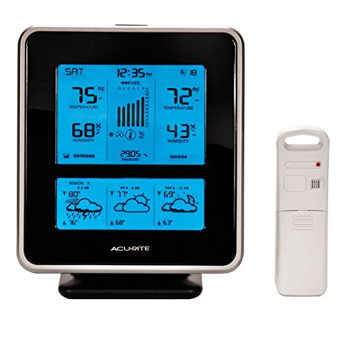 AcuRite 02010 Digital Weather Center with Temperature, Humidity, Barometric Pressure and Forecast