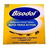 Bisodol Indigestion Relief Tablets 100