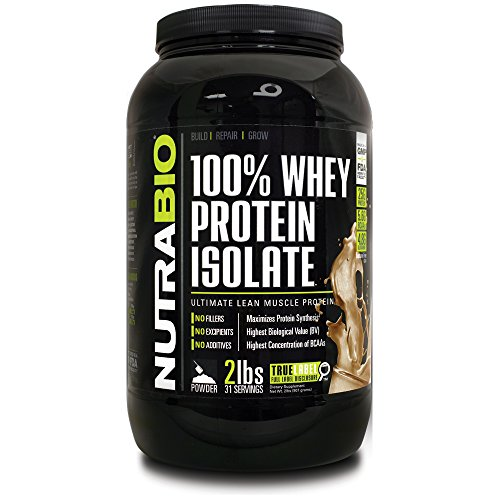 NutraBio 100% Whey Protein Isolate - 2 pounds Cappuccino - NO Soy, NO Whey Concentrate, NO Amino Acid Spiking just 100% Pure WPI.