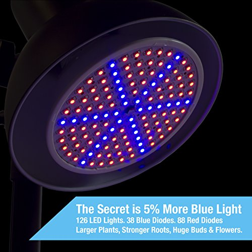 led full spectrum grow light by bryt 15watt plant growing light. Black Bedroom Furniture Sets. Home Design Ideas